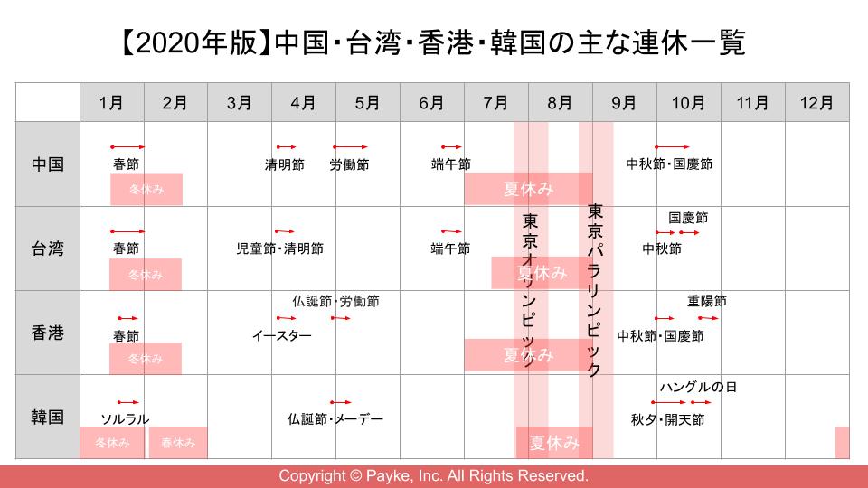 【2020年版】インバウンドカレンダー